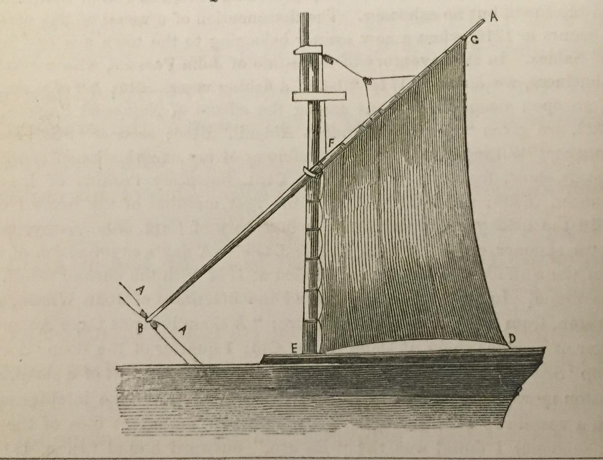 Fitz Henry Lane | Historical Materials